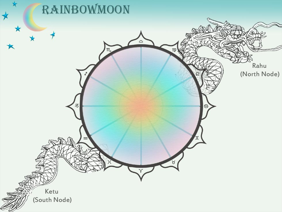 Rainbowmoon.com - Spritual astrolgy by the nodes of the moon